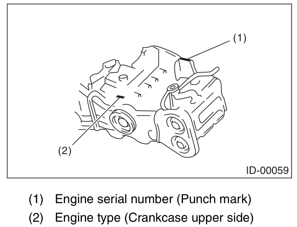 ford engine serial number search